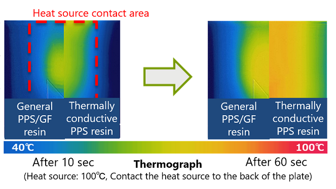 TC_PPS_thermograph